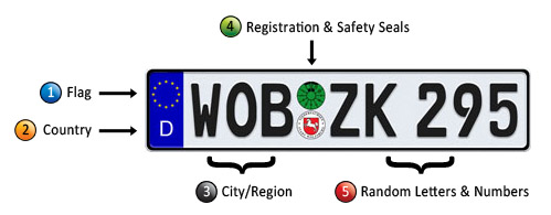 German License Plate Format The Euro Plate Blog